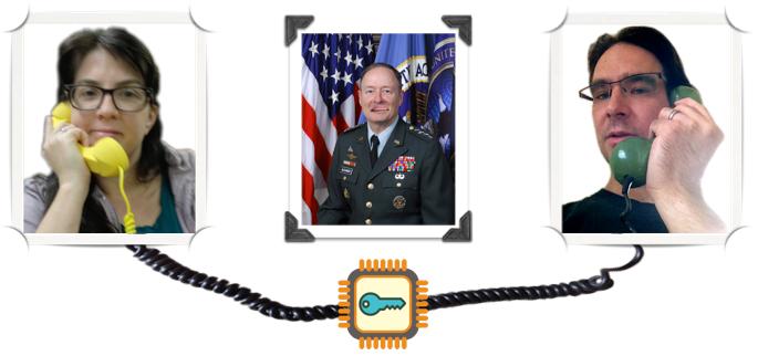 NSA hört nicht mit