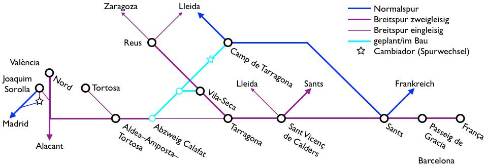 Vereinfachte Darstellung der Bahnstrecken in und um Tarragona
